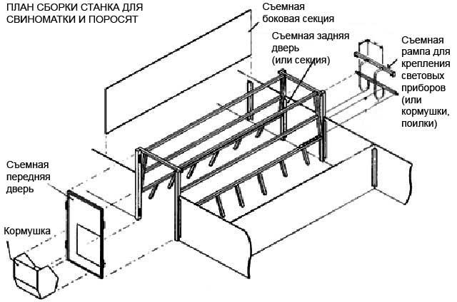 План сборки станка для свиноматки