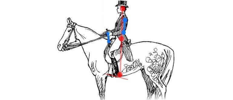 кататься на лошади по английски